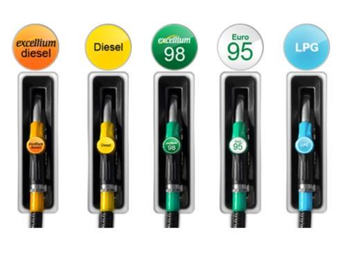 Nos carburants