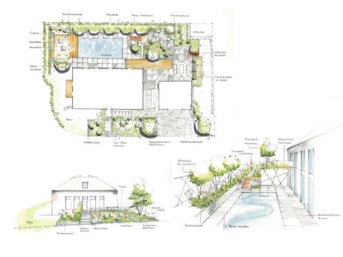 Planung und Landschaftsarchitektur